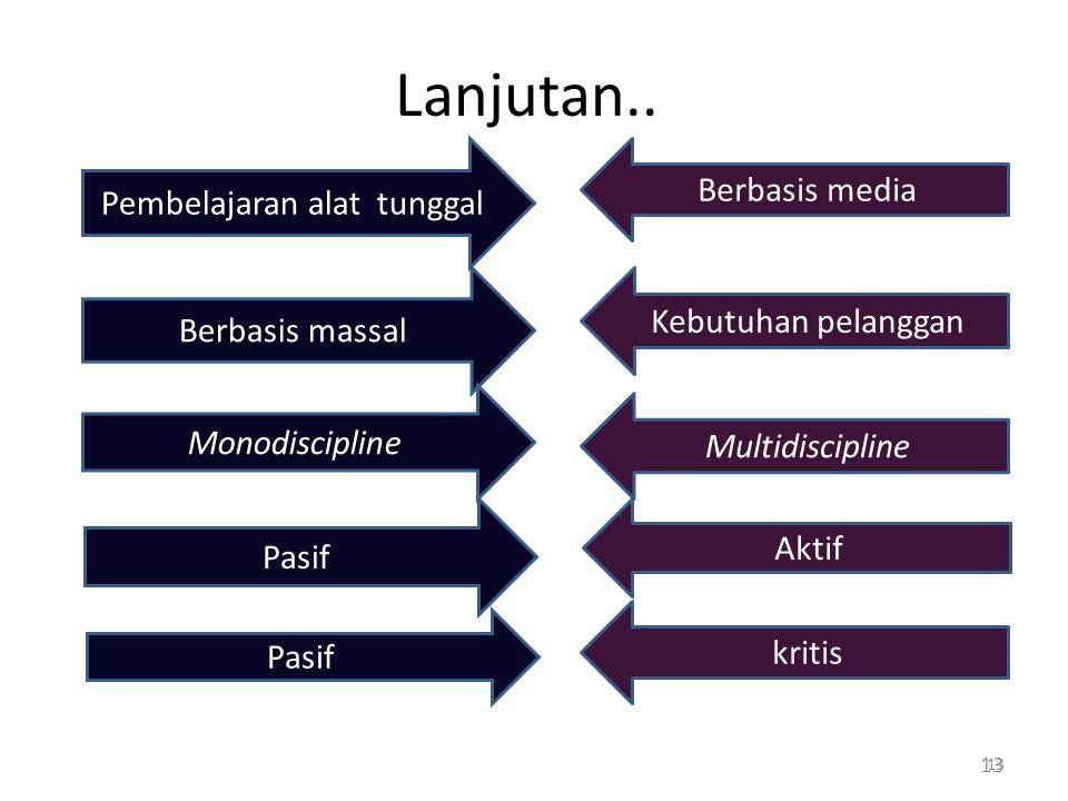 Pembelajaran alat tunggal
