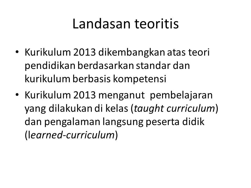 Landasan teoritis Kurikulum 2013 dikembangkan atas teori pendidikan berdasarkan standar dan kurikulum berbasis kompetensi.
