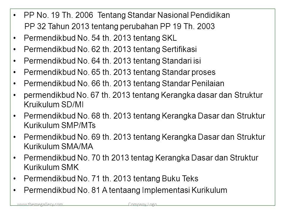 PP No. 19 Th. 2006 Tentang Standar Nasional Pendidikan