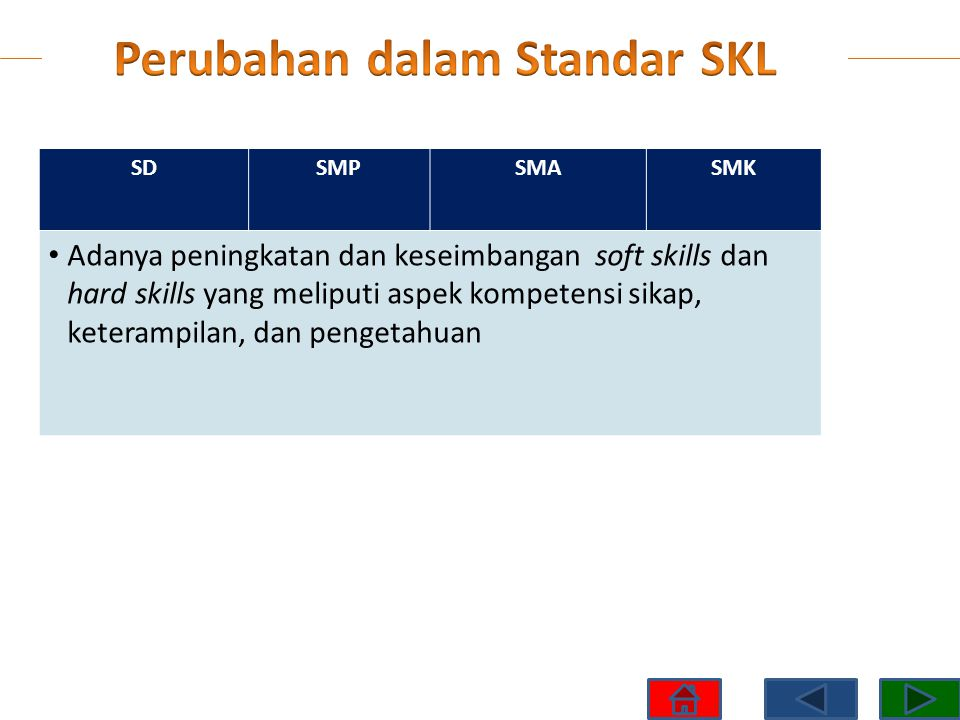 Perubahan dalam Standar SKL