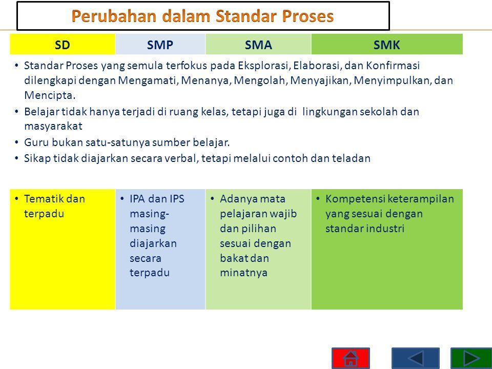 Perubahan dalam Standar Proses
