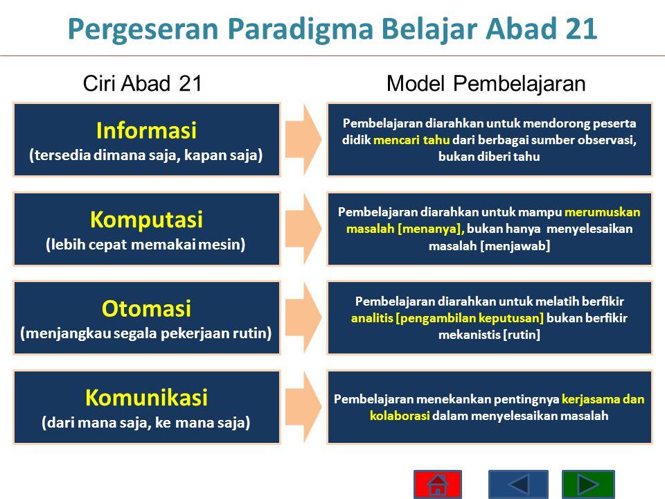 Pergeseran Paradigma Belajar Abad 21