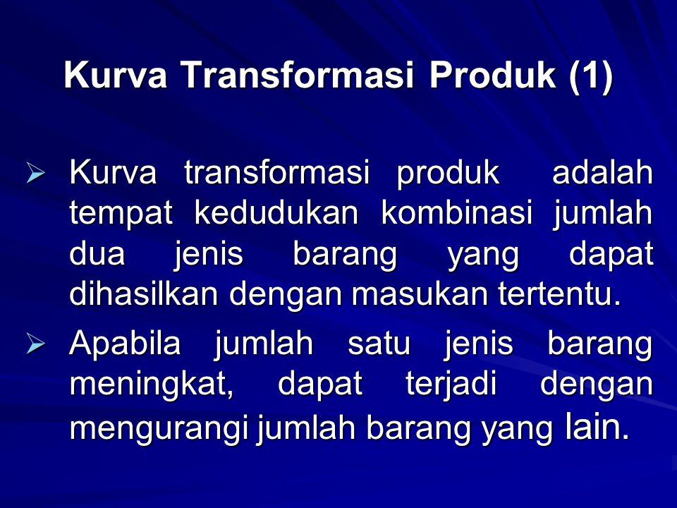Kurva Transformasi Produk (1)