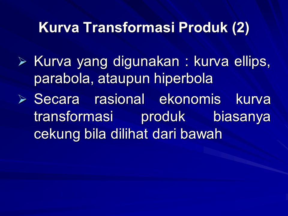 Kurva Transformasi Produk (2)