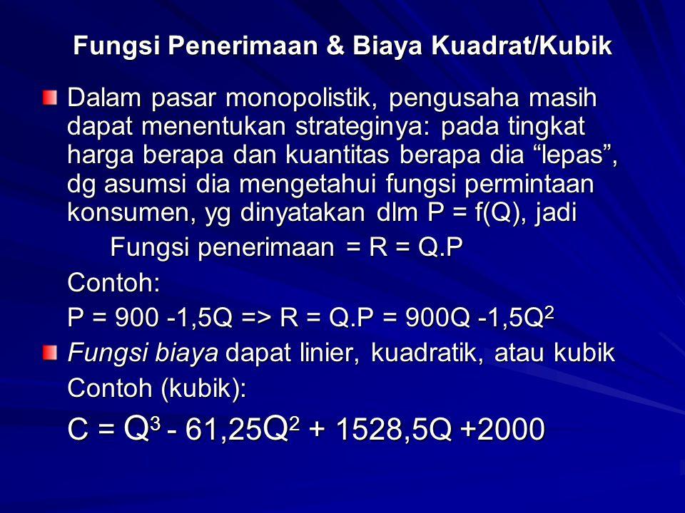Fungsi Penerimaan & Biaya Kuadrat/Kubik