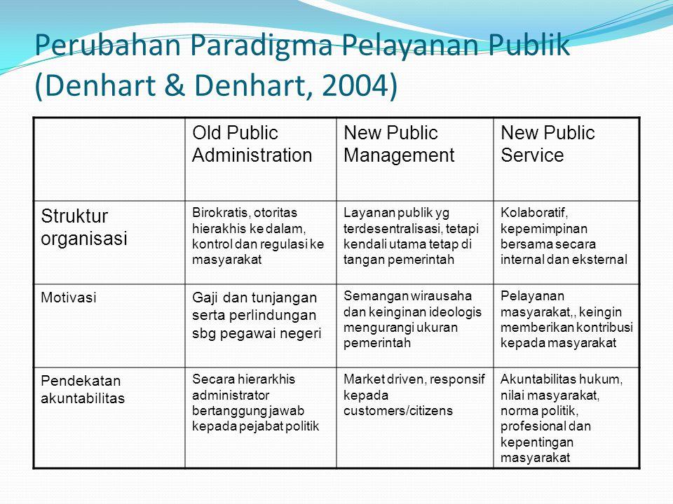 Perubahan Paradigma Pelayanan Publik (Denhart & Denhart, 2004)