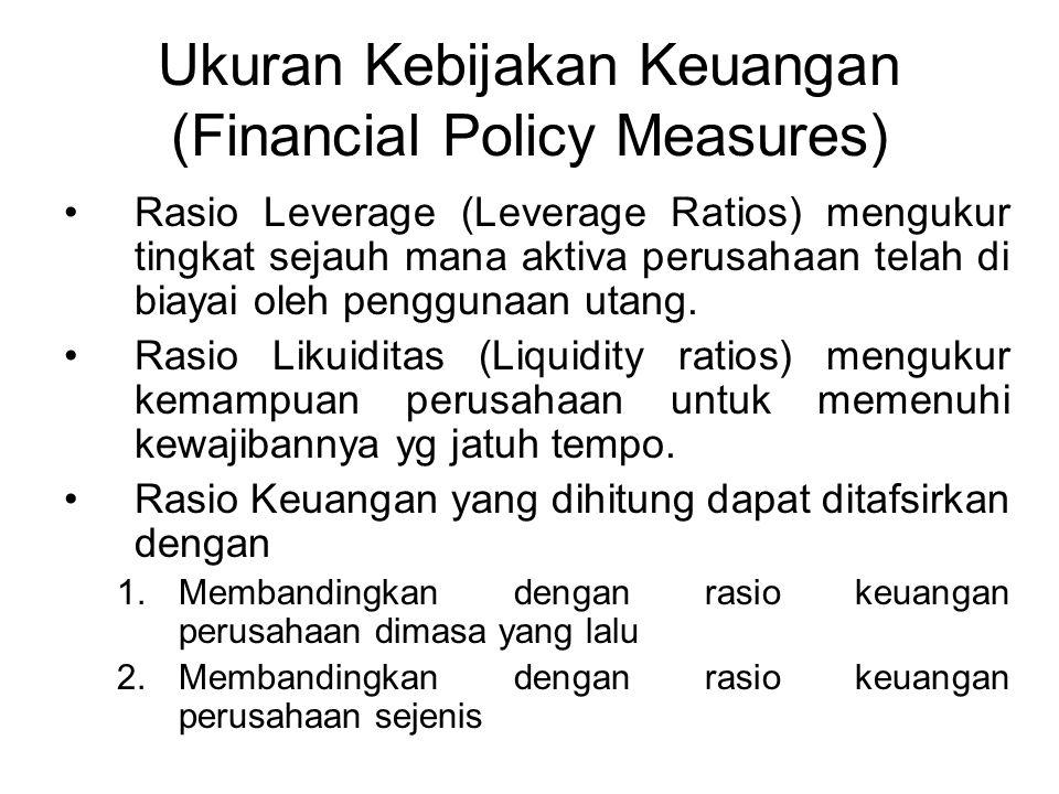 Ukuran Kebijakan Keuangan (Financial Policy Measures)