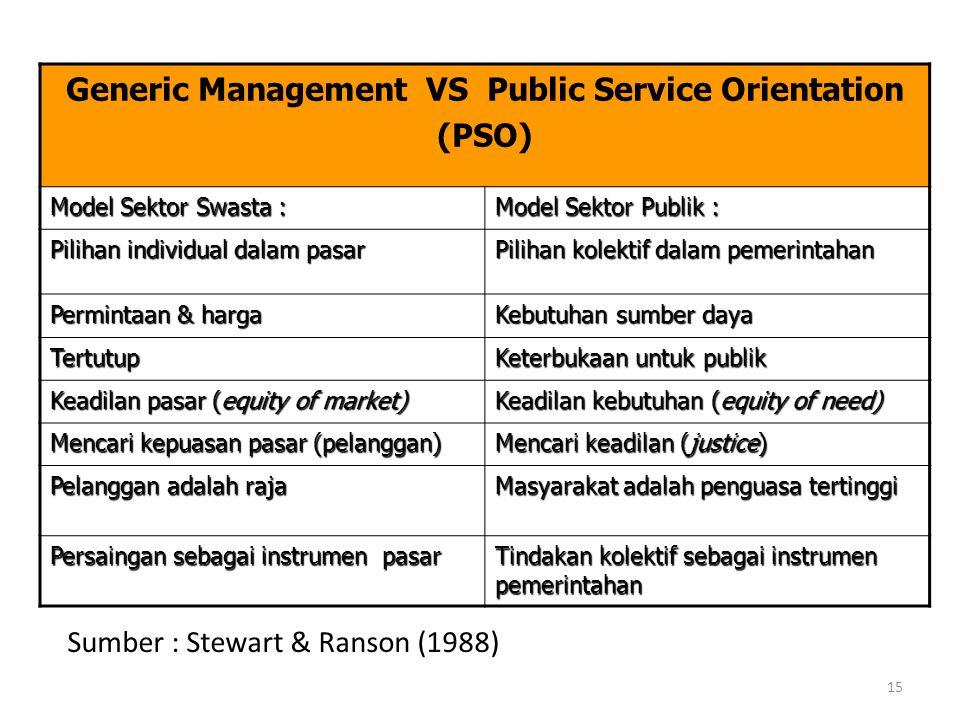 Generic Management VS Public Service Orientation