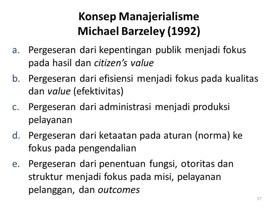 Konsep Manajerialisme Michael Barzeley (1992)