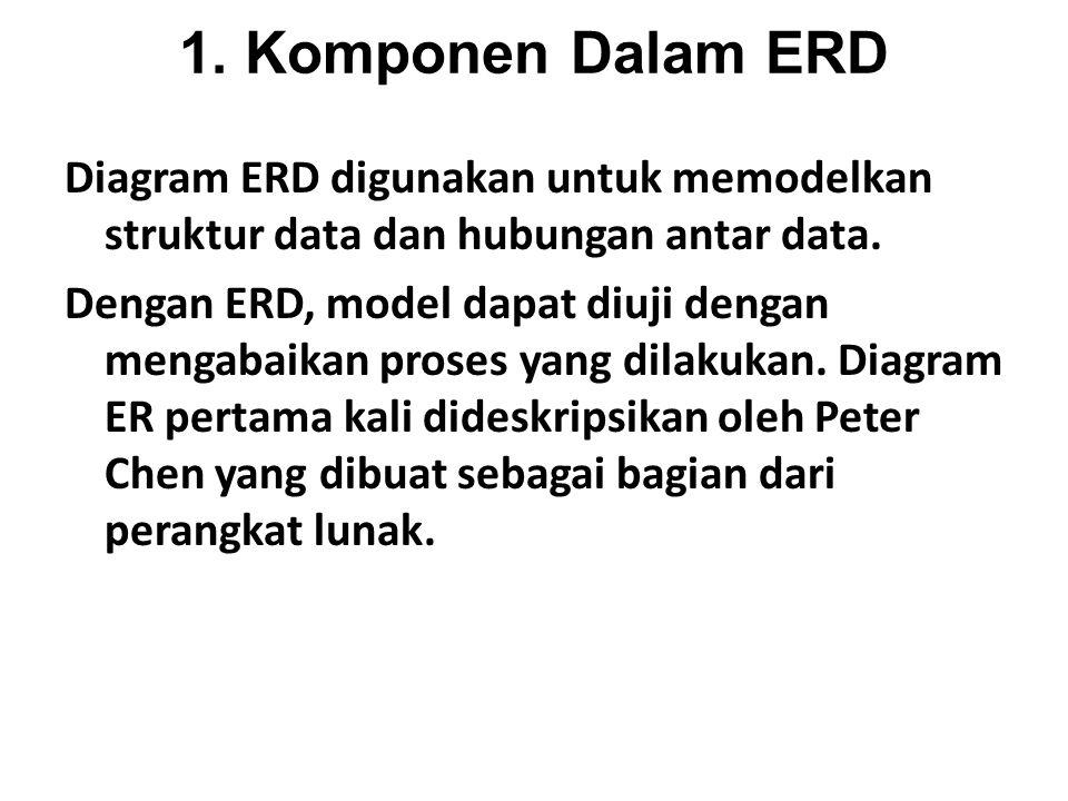 1. Komponen Dalam ERD Diagram ERD digunakan untuk memodelkan struktur data dan hubungan antar data.