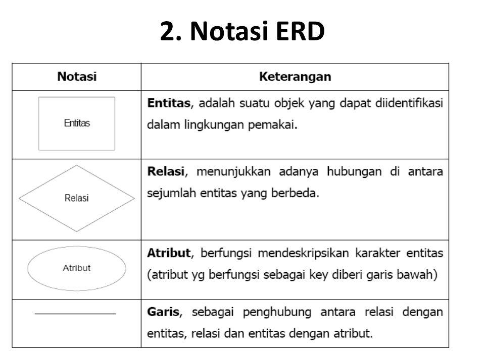 2. Notasi ERD
