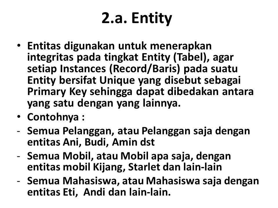 2.a. Entity