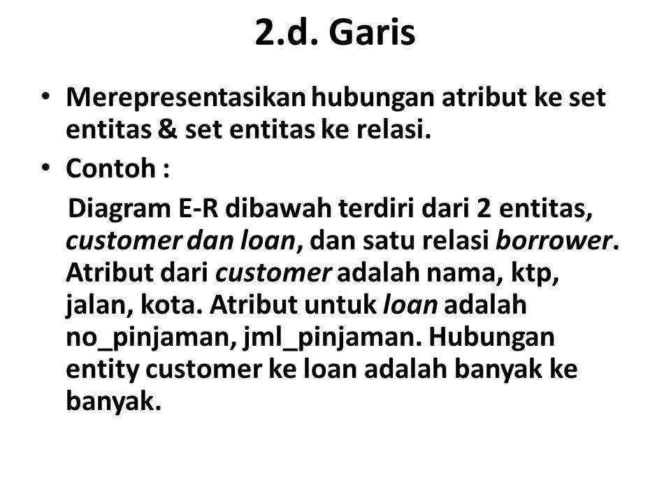 2.d. Garis Merepresentasikan hubungan atribut ke set entitas & set entitas ke relasi. Contoh :