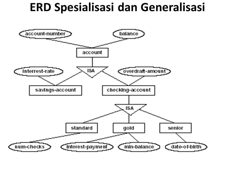 ERD Spesialisasi dan Generalisasi