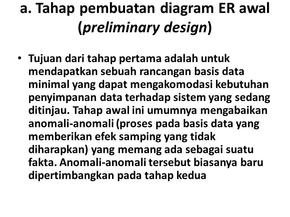 a. Tahap pembuatan diagram ER awal (preliminary design)