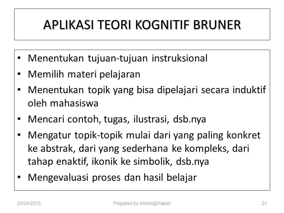 APLIKASI TEORI KOGNITIF BRUNER