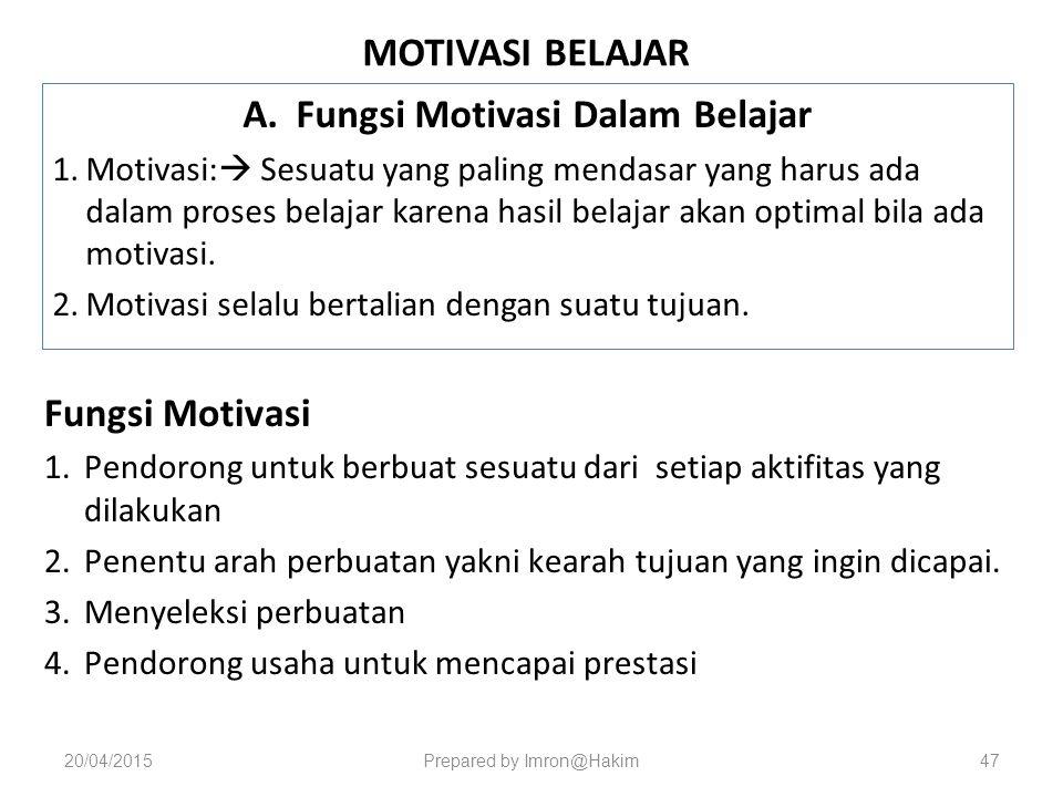 Fungsi Motivasi Dalam Belajar
