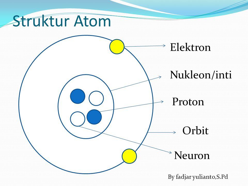 Struktur Atom Elektron Nukleon/inti Proton Orbit Neuron
