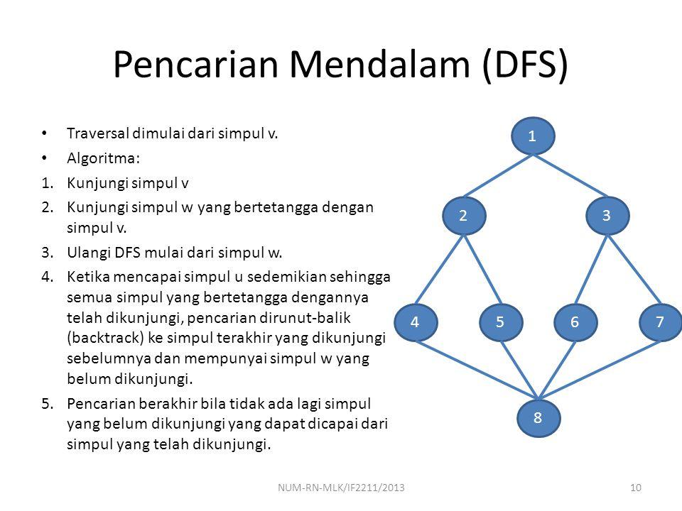 Pencarian Mendalam (DFS)
