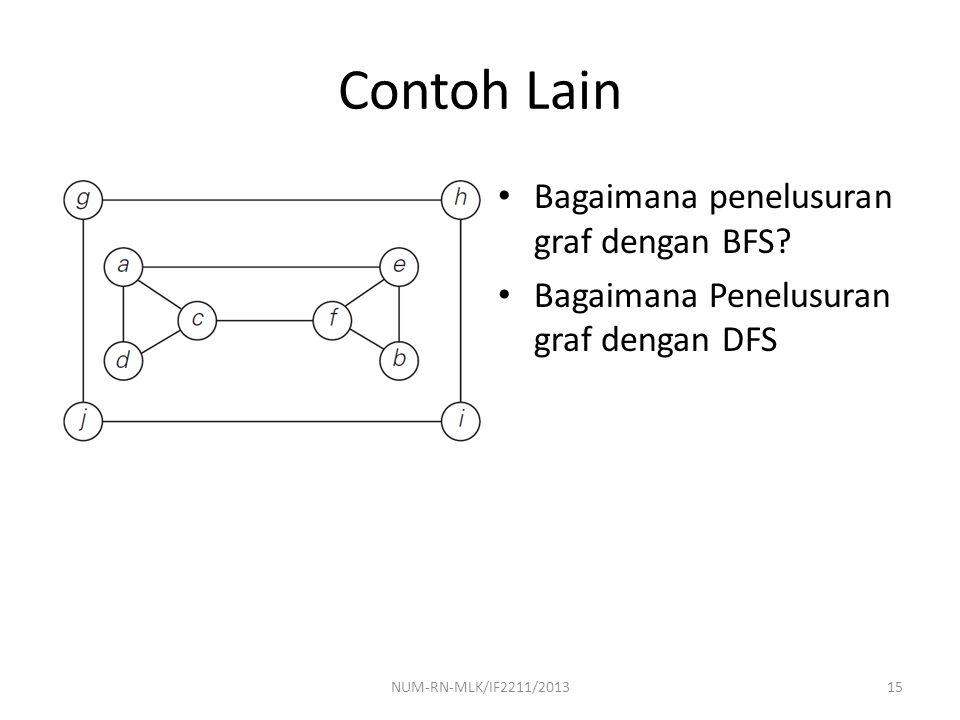Contoh Lain Bagaimana penelusuran graf dengan BFS