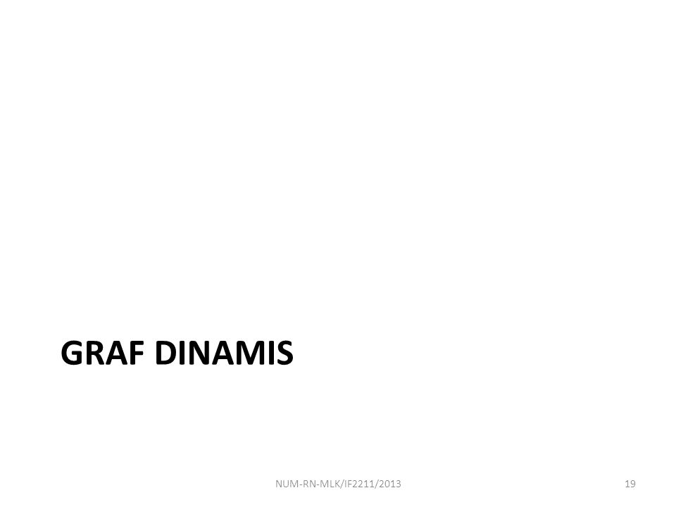 Graf Dinamis NUM-RN-MLK/IF2211/2013