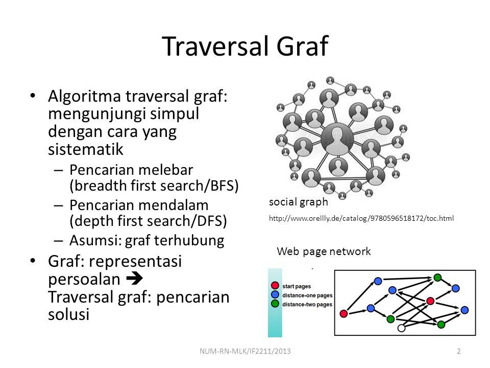 Traversal Graf Algoritma traversal graf: mengunjungi simpul dengan cara yang sistematik. Pencarian melebar (breadth first search/BFS)