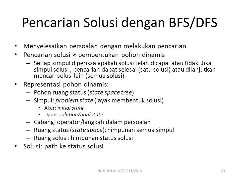 Pencarian Solusi dengan BFS/DFS