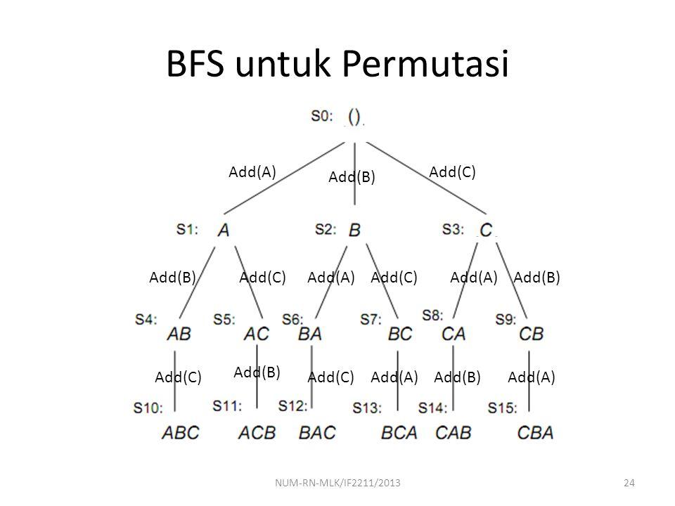 BFS untuk Permutasi Add(A) Add(C) Add(B) Add(B) Add(C) Add(A) Add(C)