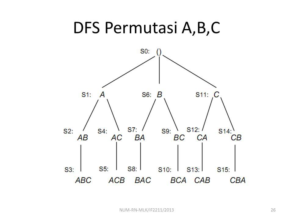 DFS Permutasi A,B,C Add(A) Add(B) Add(C) NUM-RN-MLK/IF2211/2013