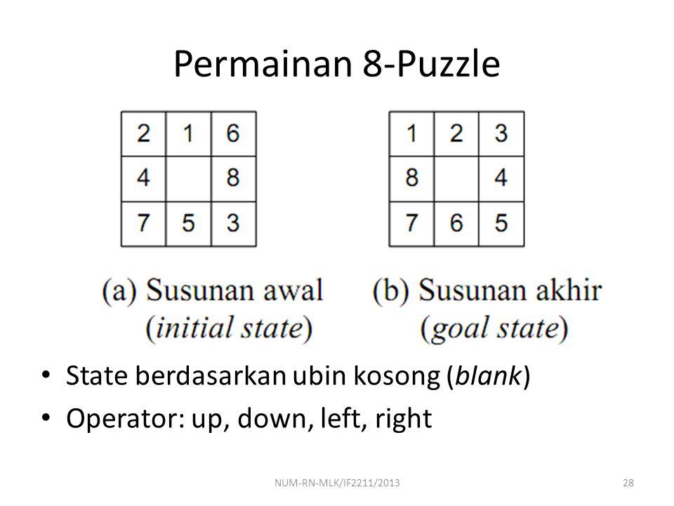 Permainan 8-Puzzle State berdasarkan ubin kosong (blank)