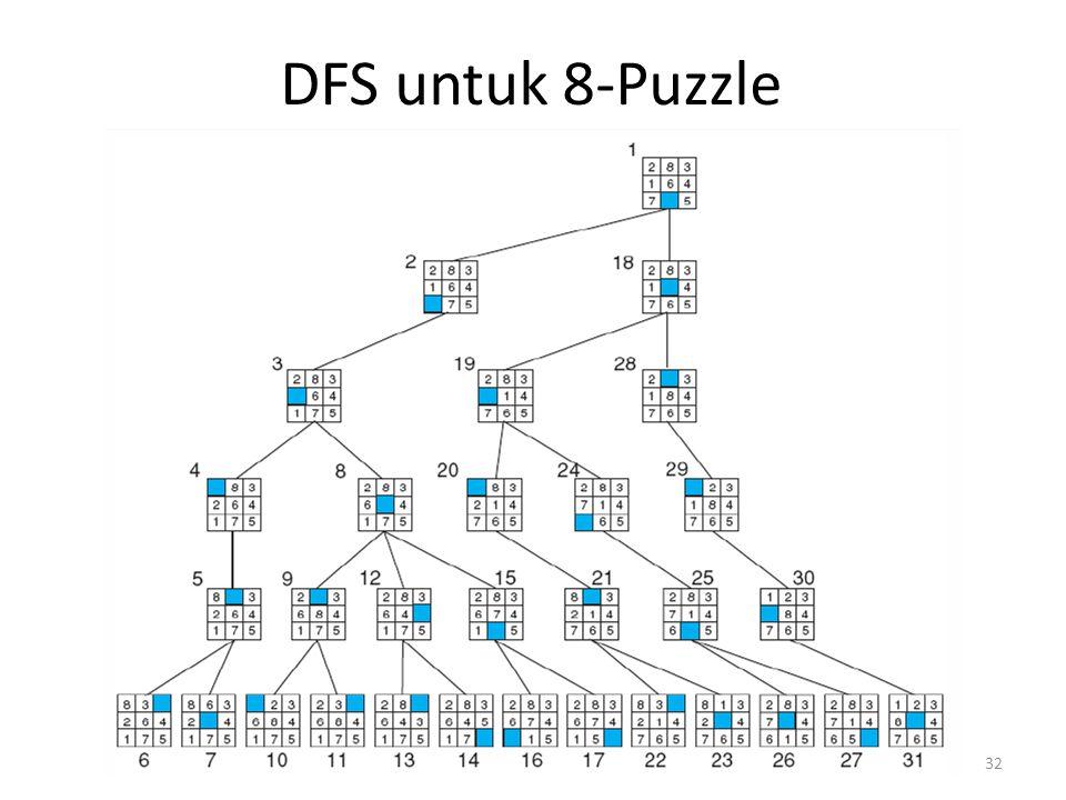 DFS untuk 8-Puzzle NUM-RN-MLK/IF2211/2013
