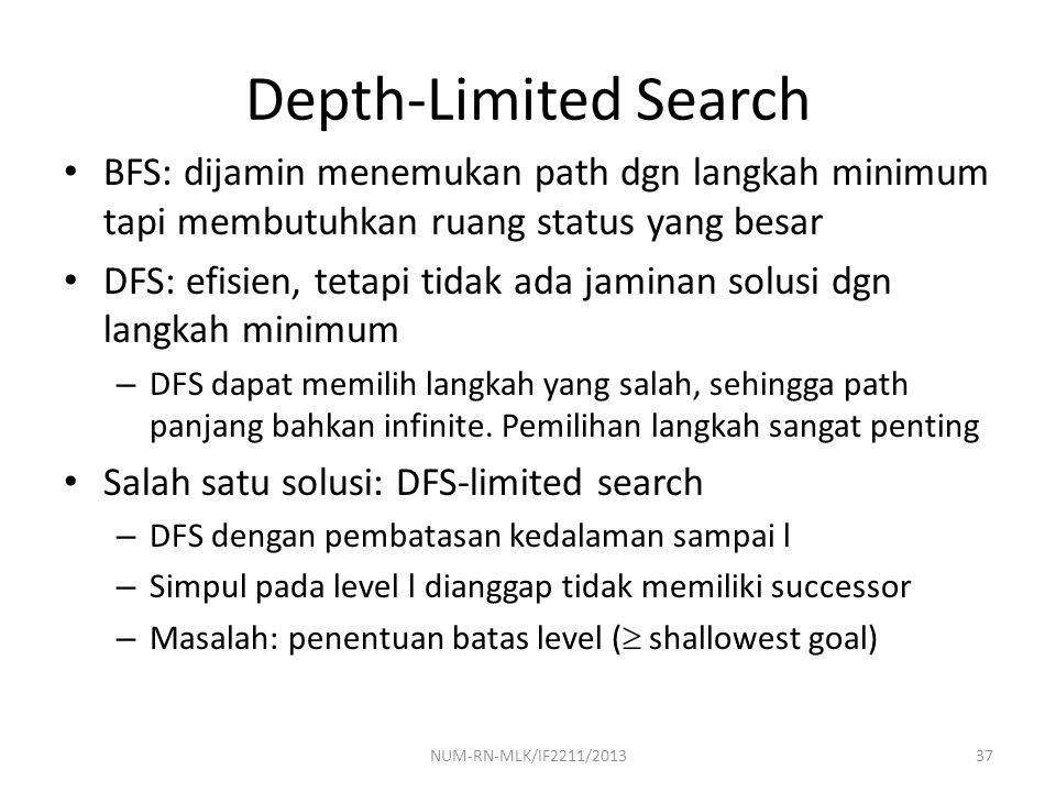Depth-Limited Search BFS: dijamin menemukan path dgn langkah minimum tapi membutuhkan ruang status yang besar.