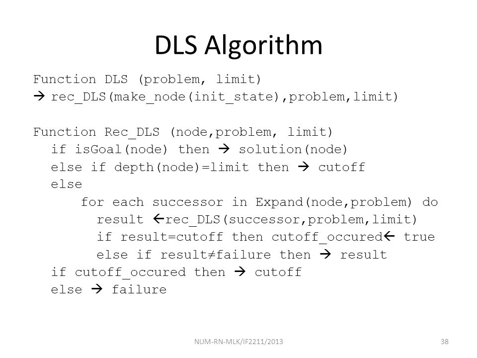 DLS Algorithm Function DLS (problem, limit)