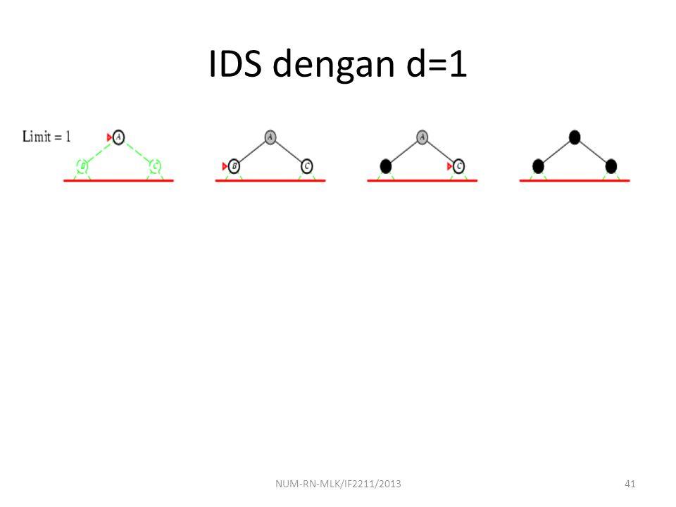 IDS dengan d=1 NUM-RN-MLK/IF2211/2013