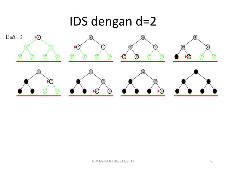 IDS dengan d=2 NUM-RN-MLK/IF2211/2013