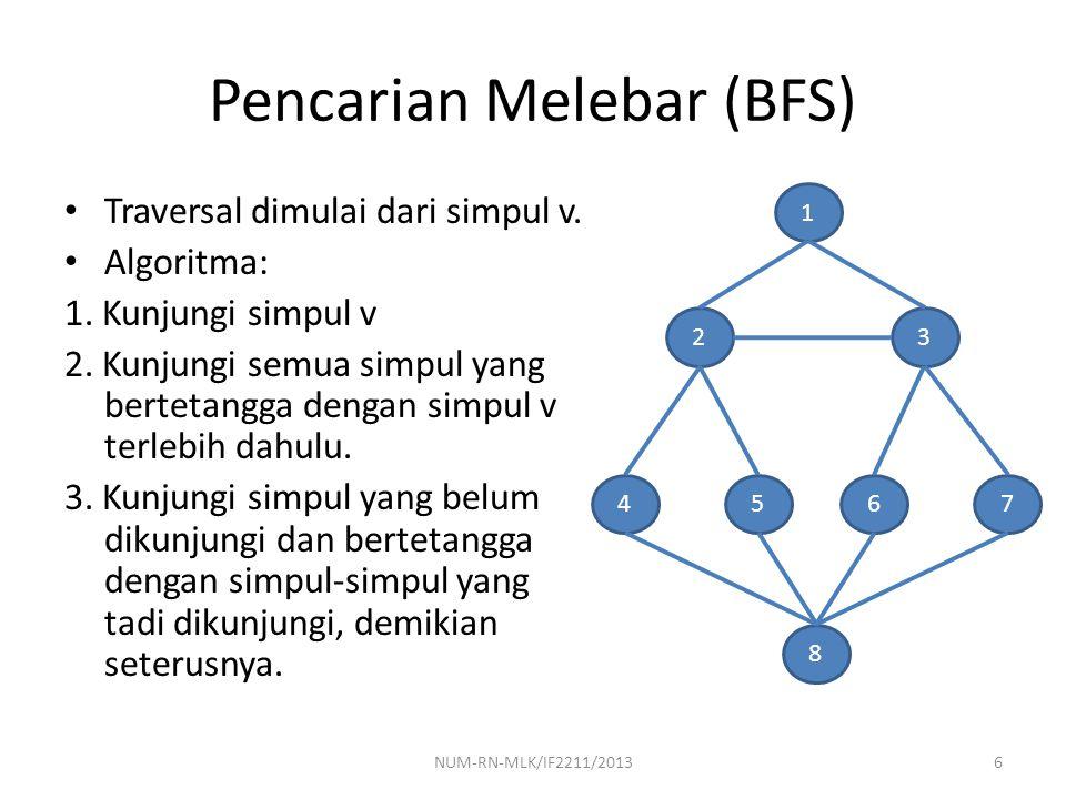 Pencarian Melebar (BFS)