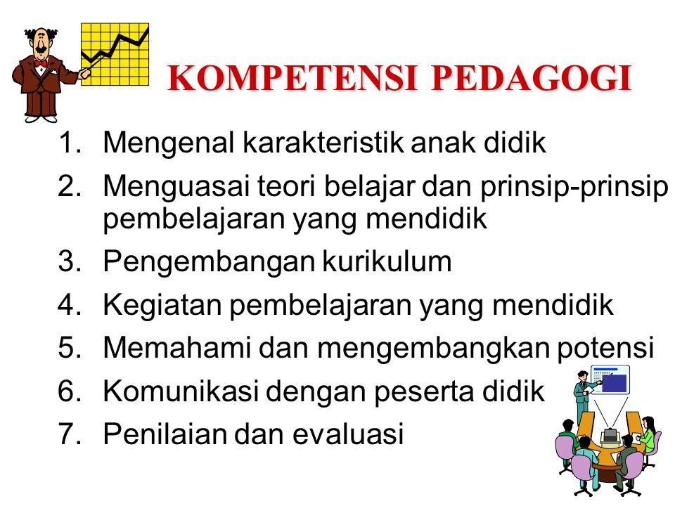 KOMPETENSI PEDAGOGI Mengenal karakteristik anak didik
