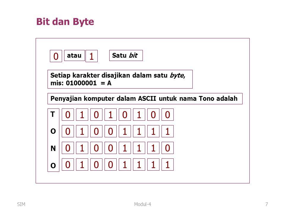 Bit dan Byte 1 T O N atau Setiap karakter disajikan dalam satu byte,