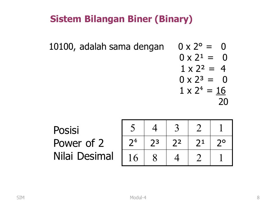 1 2 4 8 16 3 5 Posisi Power of 2 Nilai Desimal