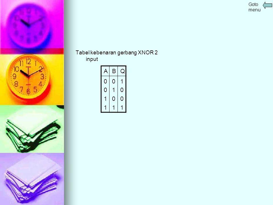 Goto menu Tabel kebenaran gerbang XNOR 2 input A B Q 1