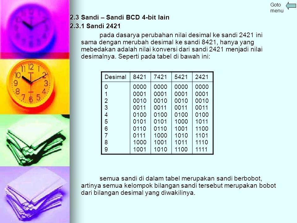 2.3 Sandi – Sandi BCD 4-bit lain 2.3.1 Sandi 2421