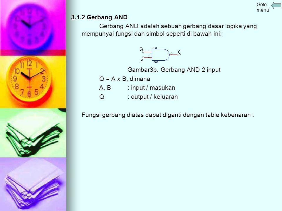 Gambar3b. Gerbang AND 2 input Q = A x B, dimana A, B : input / masukan