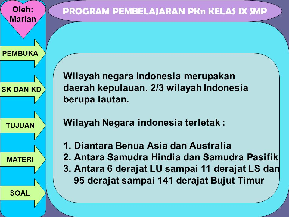 Wilayah negara Indonesia merupakan