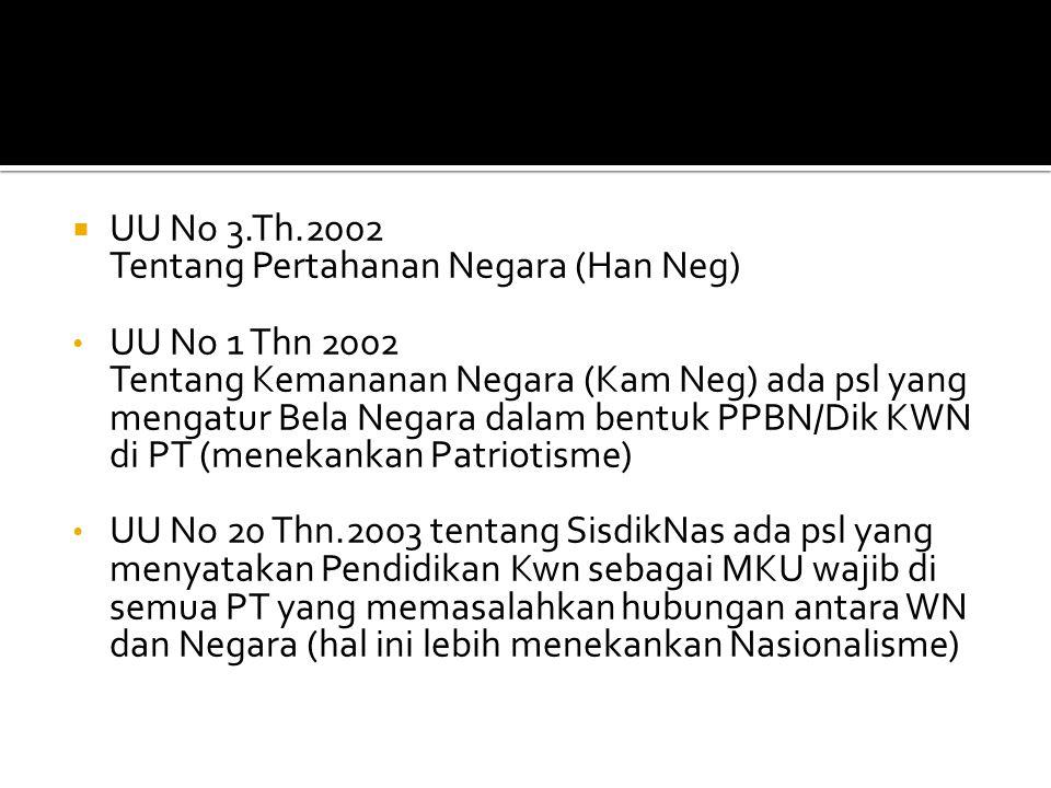 UU No 3.Th.2002 Tentang Pertahanan Negara (Han Neg) UU No 1 Thn 2002.
