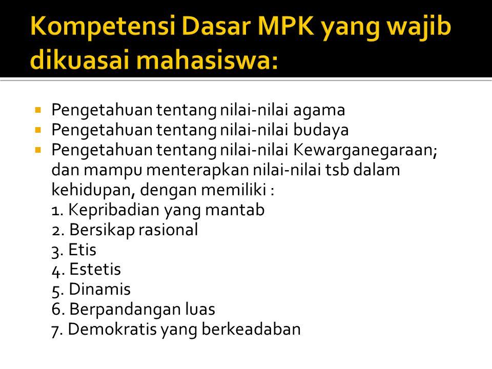Kompetensi Dasar MPK yang wajib dikuasai mahasiswa: