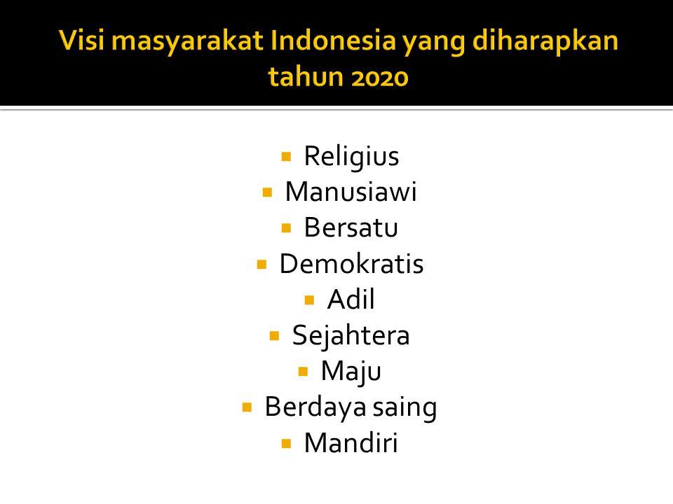 Visi masyarakat Indonesia yang diharapkan tahun 2020