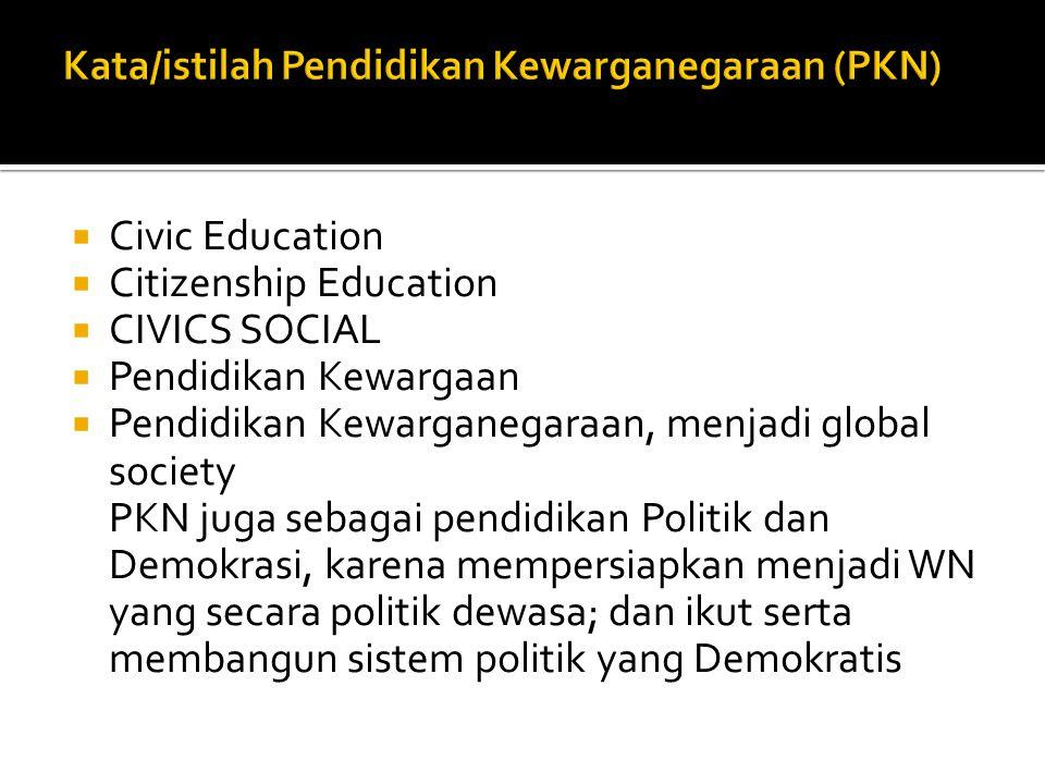 Kata/istilah Pendidikan Kewarganegaraan (PKN)