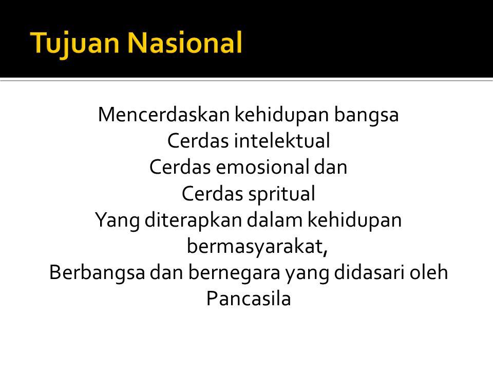 Tujuan Nasional
