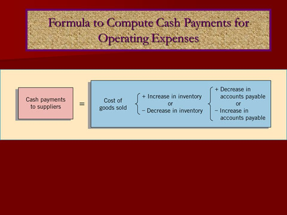 Formula to Compute Cash Payments for Operating Expenses