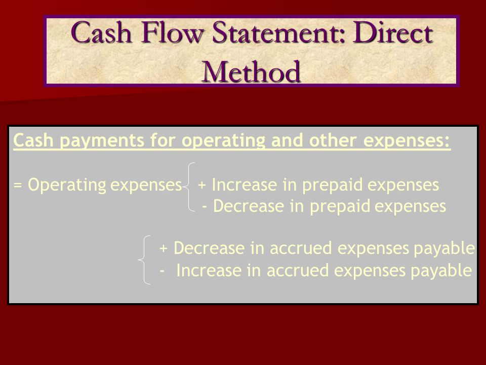 Cash Flow Statement: Direct Method